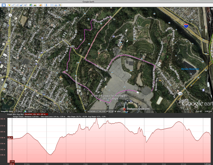 Komen_race_elevation
