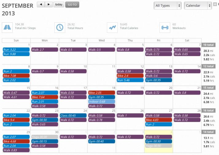 Du Training Calendar 2013